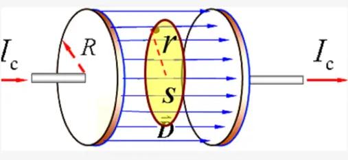 什么是位移电流